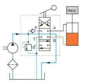 Гидравлический контур с главным предохранительным клапаном