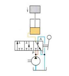 Простая схема с цилиндром одностороннего действия и мобильным распределителем