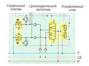 Направляющий распределитель с золотником и седельными клапанами