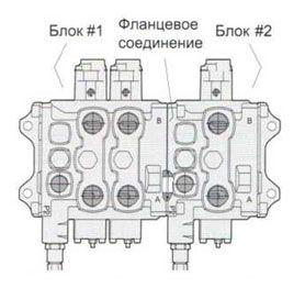 Два моноблочных распределителя с фланцевым соединением