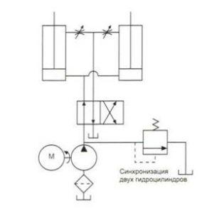 Примеры синхронизирующих гидросистем
