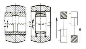 Проушина и втулка для крепления с шаровым шарниром